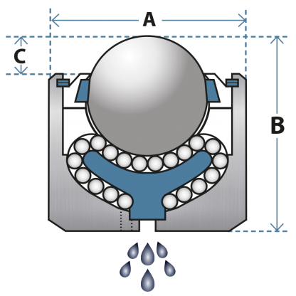 schematic for ball transfer unit 90-diagram