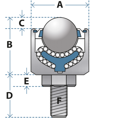 screw threaded housing ball transfer unit 91-hex-diagram