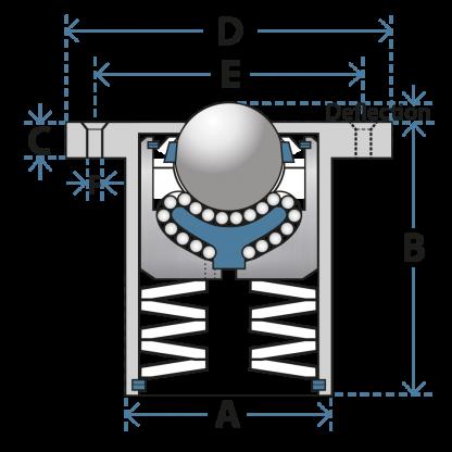 housed ball transfer unit 96-diagram