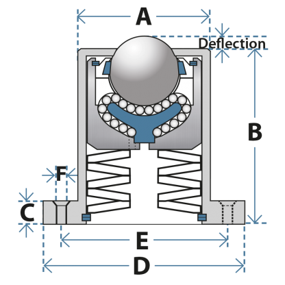 housed ball transfer unit 97-diagram